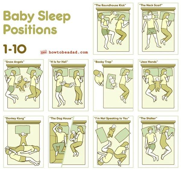 Guia para posições de sono do bebê - Sobrevivencia dos Pais